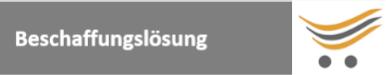 Ihr neues Beschaffungssystem für SAP S/4HANA