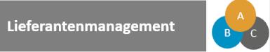 Supplier Management Suite - Ihr ganzheitliches Lieferantenmanagement System